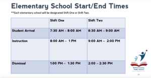 Stafford high school students could see later start times – PotomacLocal.com